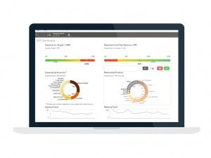 De module financieel beheer binnen XDMS waar boekhoudkundige informatie wordt weergegeven